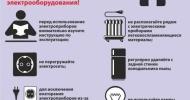 Безопасное использование электроприборов